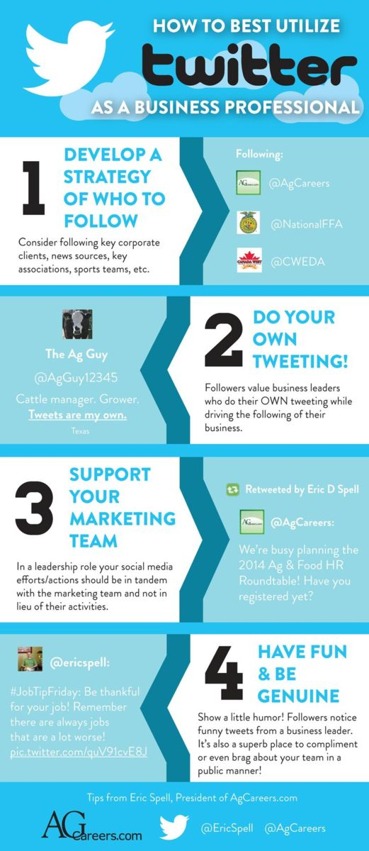How To Best Utilize Twitter As A Business Professional